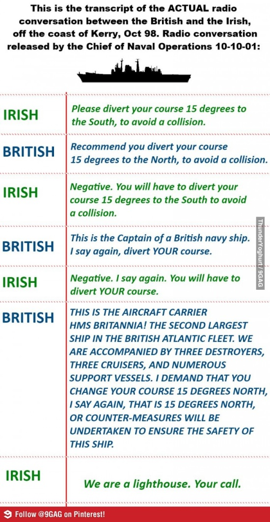 british vs irish